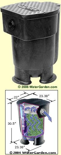 Savio livingponds versatile filter for ponds water gardens for 100 gallon pond pump filter