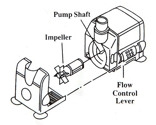 Alpine P080 Power Head Pump 80 Gph With 6 Ft Cord